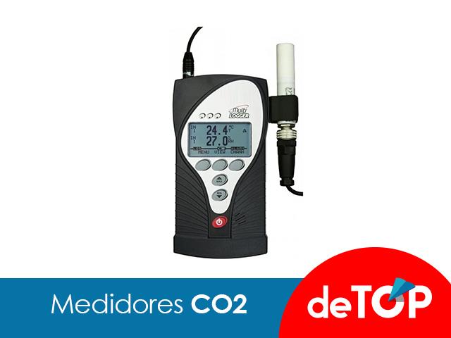 Los mejores medidores de CO2