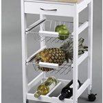Kit Closet. Mesa auxiliar perfecta para apartamentos
